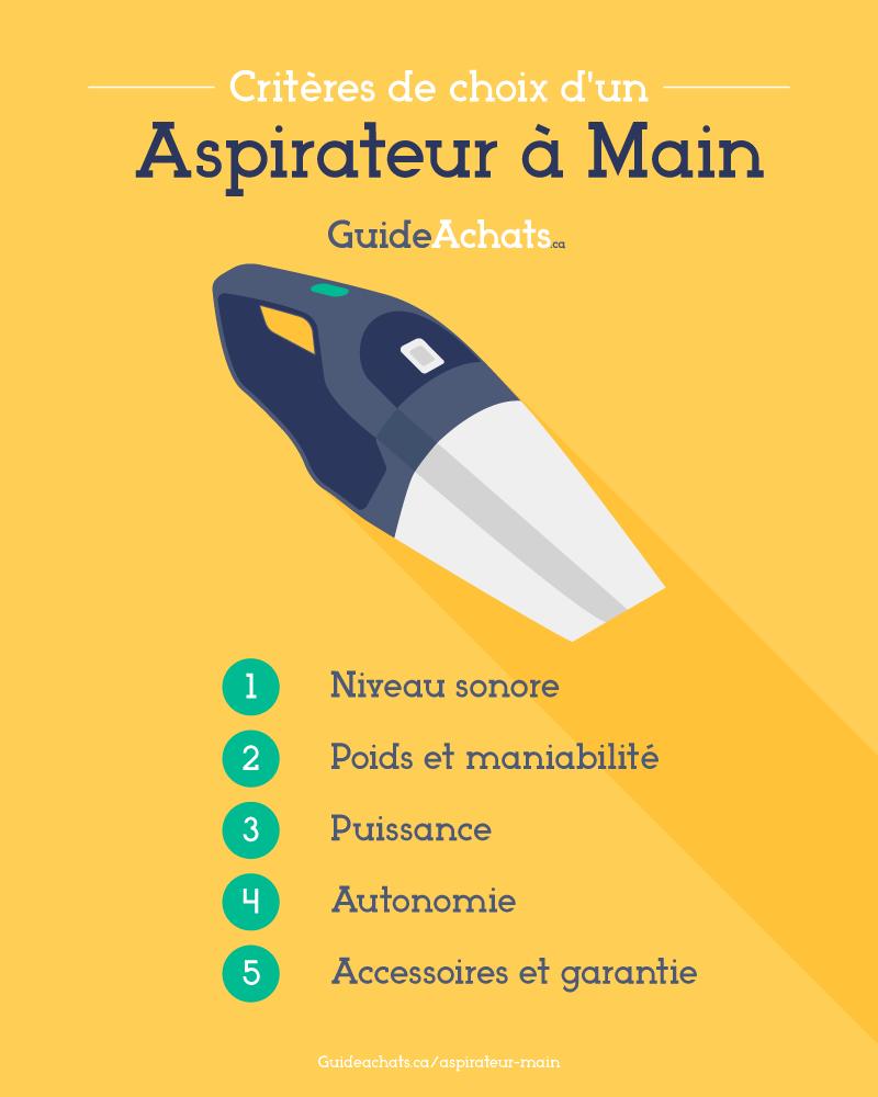 Critères de choix d'un aspirateur à main