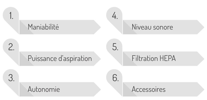 Critères pour choisir un aspirateur